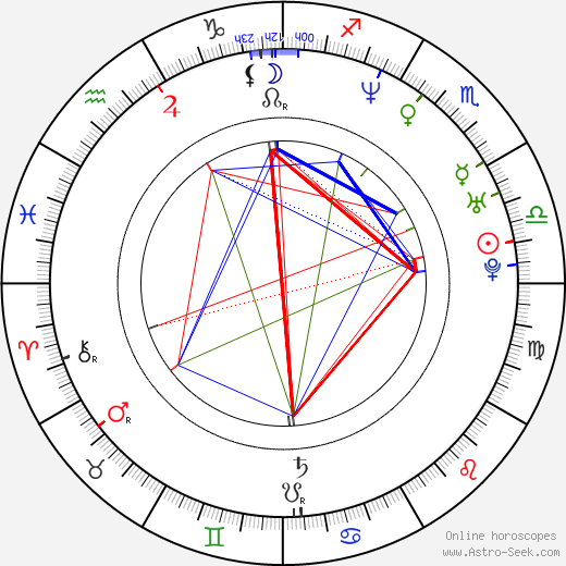 Neve Campbell astro natal birth chart, Neve Campbell horoscope, astrology
