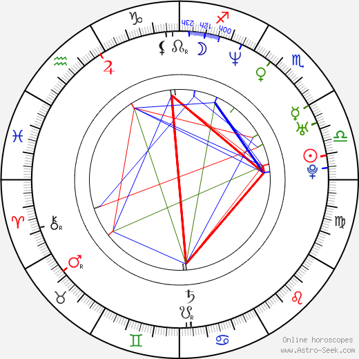 Patrick Cassidy день рождения гороскоп, Patrick Cassidy Натальная карта онлайн