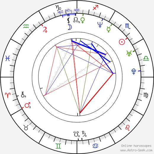 Филипп Ба Philippe Bas день рождения гороскоп, Philippe Bas Натальная карта онлайн