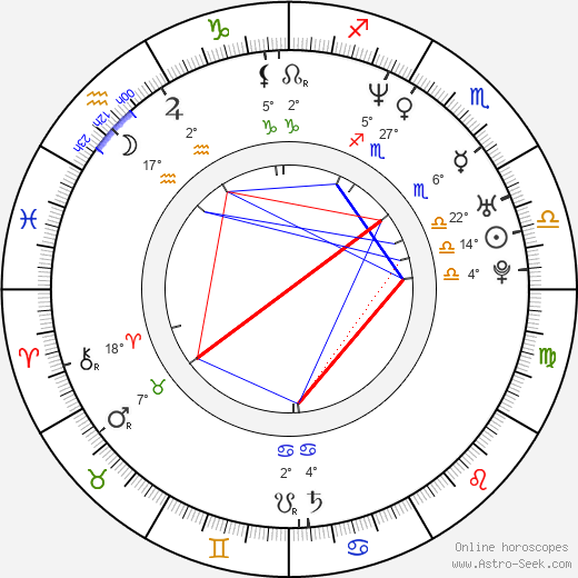 Radoslaw Kaim birth chart, biography, wikipedia 2020, 2021