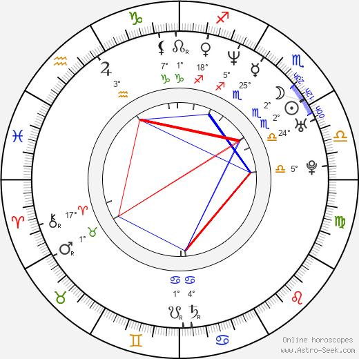 Reggie Lee birth chart, biography, wikipedia 2019, 2020