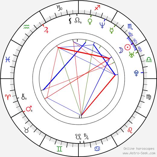 Reggie Lee astro natal birth chart, Reggie Lee horoscope, astrology