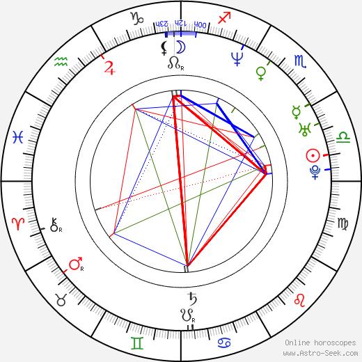 Richard Ian Cox birth chart, Richard Ian Cox astro natal horoscope, astrology