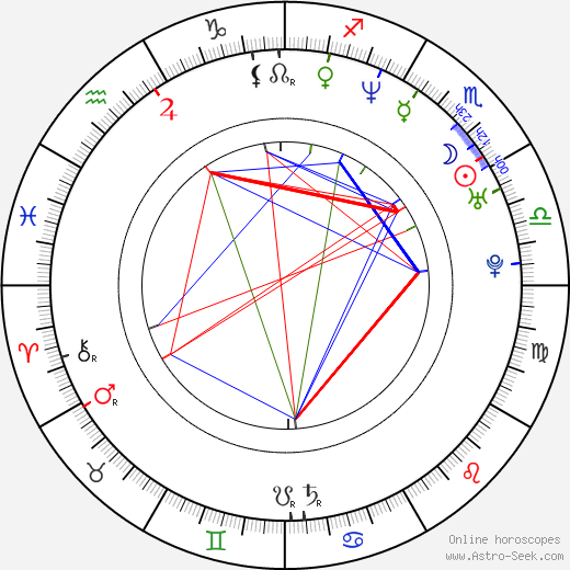 Róbert Petrovický tema natale, oroscopo, Róbert Petrovický oroscopi gratuiti, astrologia