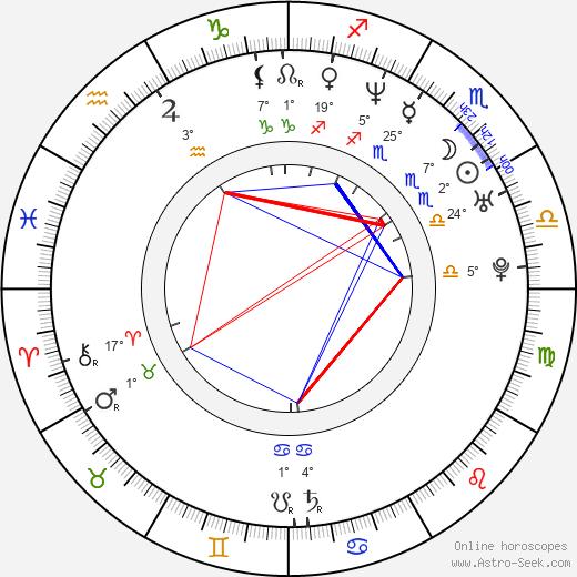 Seth MacFarlane tema natale, biography, Biografia da Wikipedia 2020, 2021