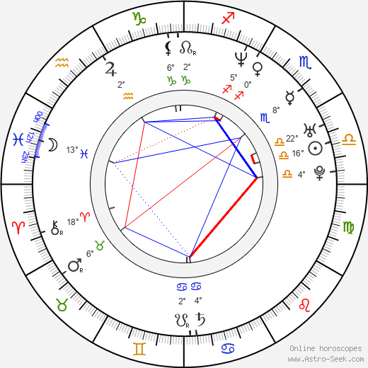 Sian evans astro birth chart horoscope date of birth sian evans birth chart biography wikipedia 2017 2018 ccuart Choice Image