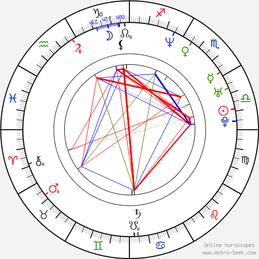 Stefan Holtz tema natale, oroscopo, Stefan Holtz oroscopi gratuiti, astrologia