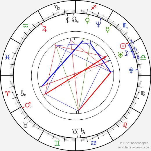 Suheir Hammad день рождения гороскоп, Suheir Hammad Натальная карта онлайн