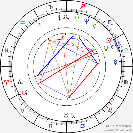 Suheir Hammad birth chart, Suheir Hammad astro natal horoscope, astrology