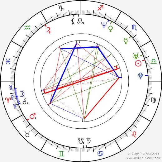 Tracy McMahon день рождения гороскоп, Tracy McMahon Натальная карта онлайн