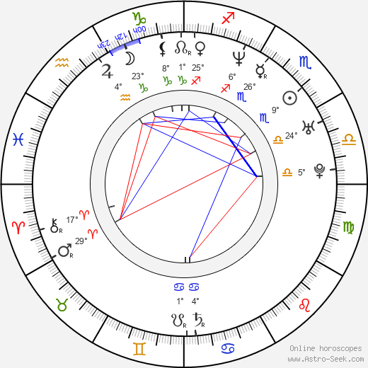 Adam Carrera birth chart, biography, wikipedia 2019, 2020