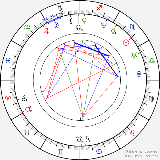 Adam Carrera astro natal birth chart, Adam Carrera horoscope, astrology