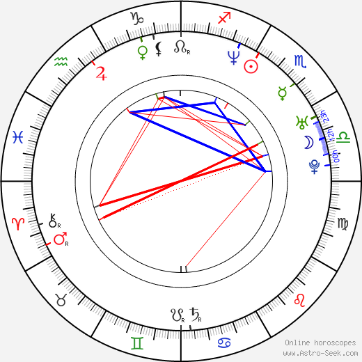 Alice Chan birth chart, Alice Chan astro natal horoscope, astrology
