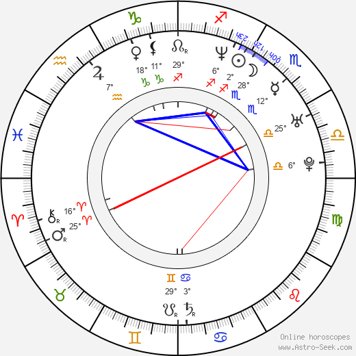 Bob Cryer birth chart, biography, wikipedia 2019, 2020