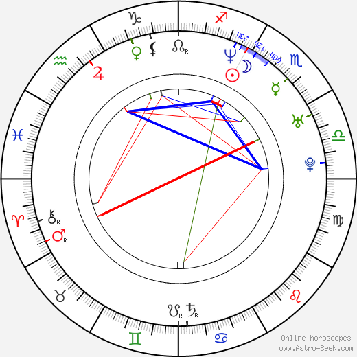 Bob Cryer astro natal birth chart, Bob Cryer horoscope, astrology