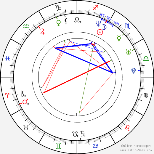 Danielle Nicolet tema natale, oroscopo, Danielle Nicolet oroscopi gratuiti, astrologia