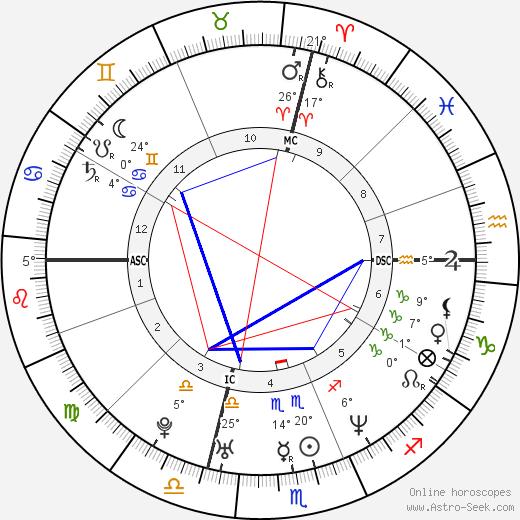 Ethan Zohn tema natale, biography, Biografia da Wikipedia 2020, 2021
