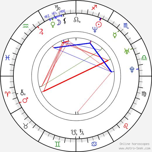 Gina Tognoni birth chart, Gina Tognoni astro natal horoscope, astrology