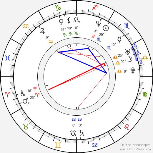 Gina Tuttle birth chart, biography, wikipedia 2020, 2021