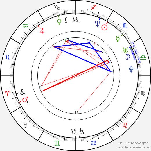 Gina Tuttle birth chart, Gina Tuttle astro natal horoscope, astrology