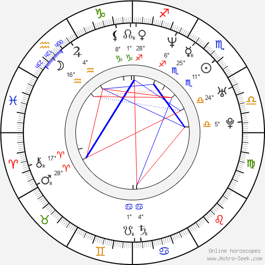 Jason Smith birth chart, biography, wikipedia 2019, 2020