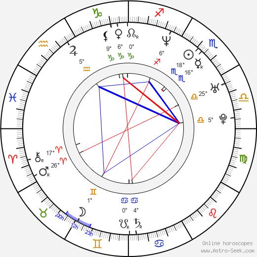 Jason White birth chart, biography, wikipedia 2020, 2021