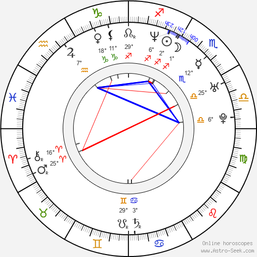Jeremy Denzlinger birth chart, biography, wikipedia 2019, 2020