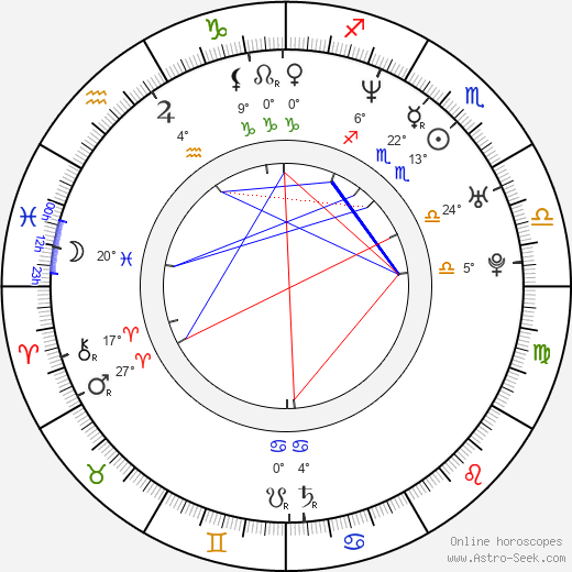 Jiří Nezhyba birth chart, biography, wikipedia 2019, 2020