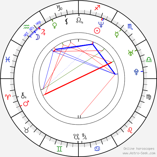 John Moyer birth chart, John Moyer astro natal horoscope, astrology