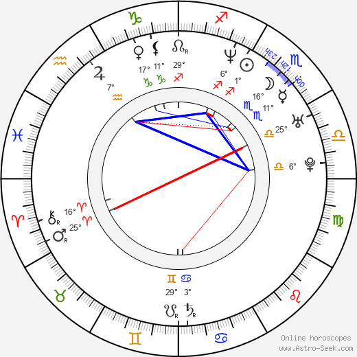 Kristian Taska birth chart, biography, wikipedia 2019, 2020