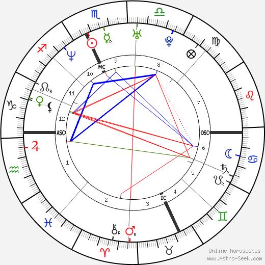 Leyre Berrocal день рождения гороскоп, Leyre Berrocal Натальная карта онлайн