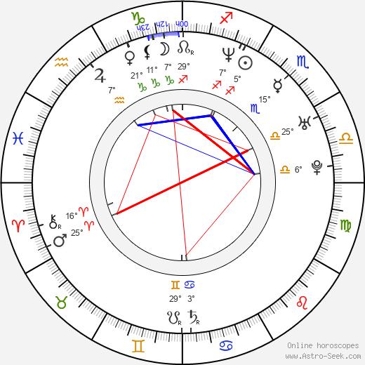 Lutricia McNEal birth chart, biography, wikipedia 2020, 2021