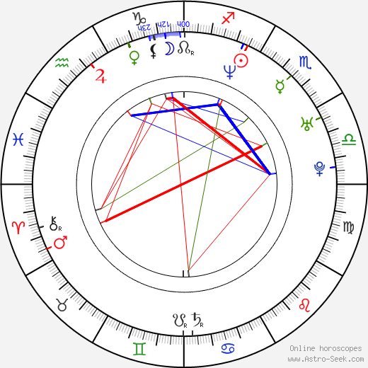 Lutricia McNEal birth chart, Lutricia McNEal astro natal horoscope, astrology