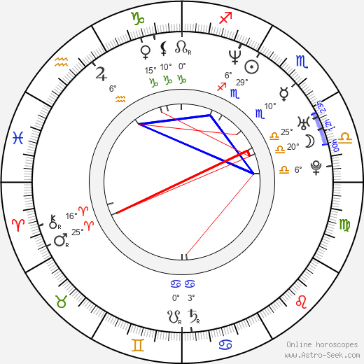 Marie Askehave birth chart, biography, wikipedia 2019, 2020