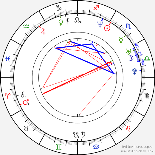 Marie Askehave astro natal birth chart, Marie Askehave horoscope, astrology