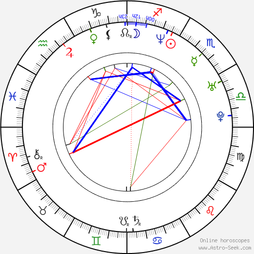 Peter Facinelli astro natal birth chart, Peter Facinelli horoscope, astrology