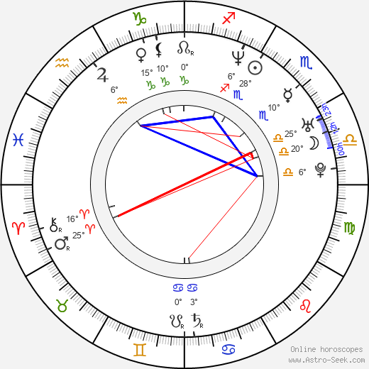Silvio Simac birth chart, biography, wikipedia 2019, 2020