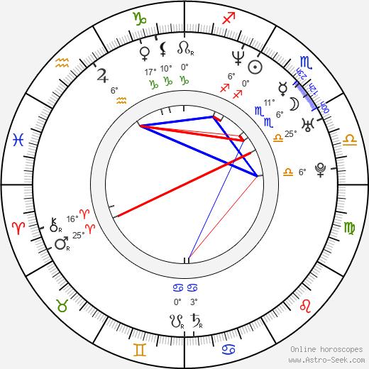 Stephen Lobo birth chart, biography, wikipedia 2020, 2021