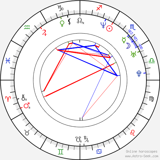 Stephen Lobo birth chart, Stephen Lobo astro natal horoscope, astrology
