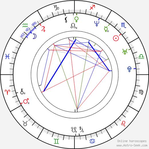Sticky Fingaz birth chart, Sticky Fingaz astro natal horoscope, astrology