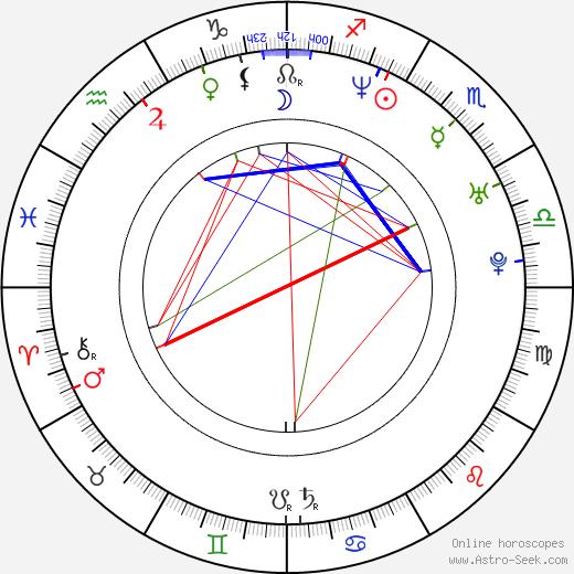 Tadanobu Asano birth chart, Tadanobu Asano astro natal horoscope, astrology