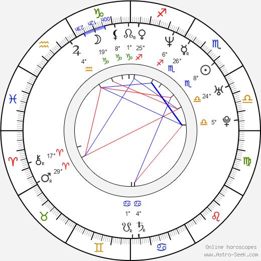 Tisca Chopra birth chart, biography, wikipedia 2019, 2020
