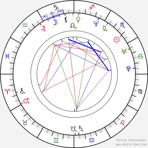 Tisca Chopra astro natal birth chart, Tisca Chopra horoscope, astrology