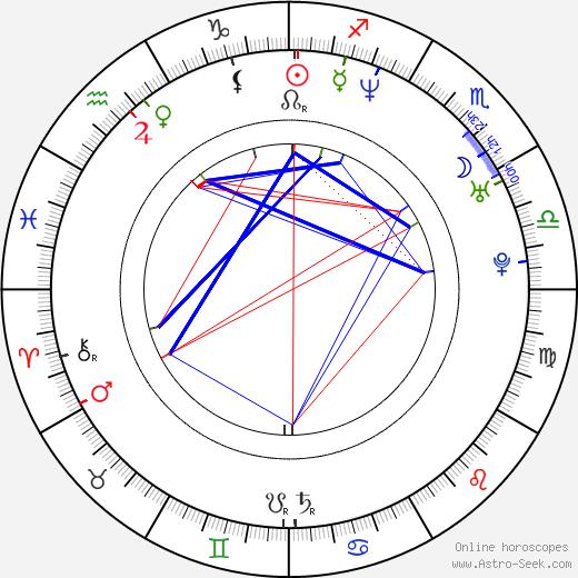 Blake Lindsley birth chart, Blake Lindsley astro natal horoscope, astrology