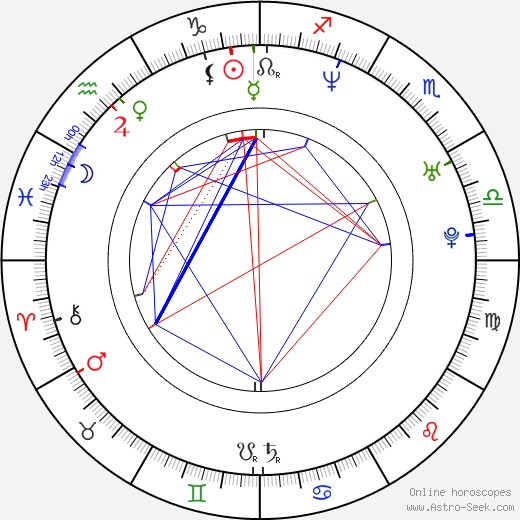 Chad Butler birth chart, Chad Butler astro natal horoscope, astrology