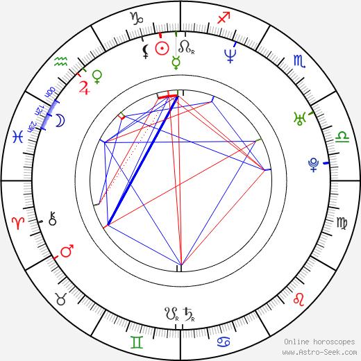 Charlie Angel tema natale, oroscopo, Charlie Angel oroscopi gratuiti, astrologia