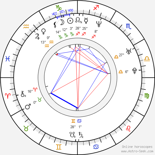 Chris Harris birth chart, biography, wikipedia 2019, 2020