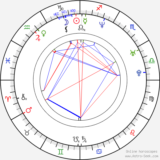 Chris Harris astro natal birth chart, Chris Harris horoscope, astrology