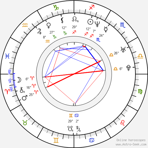 Christine Stephen-Daly birth chart, biography, wikipedia 2018, 2019