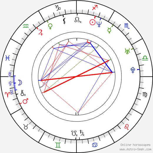 Christine Stephen-Daly astro natal birth chart, Christine Stephen-Daly horoscope, astrology